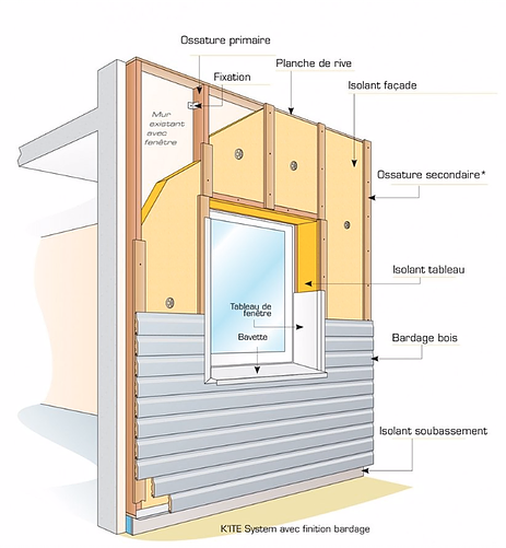 infographie finition isolation plujol ales